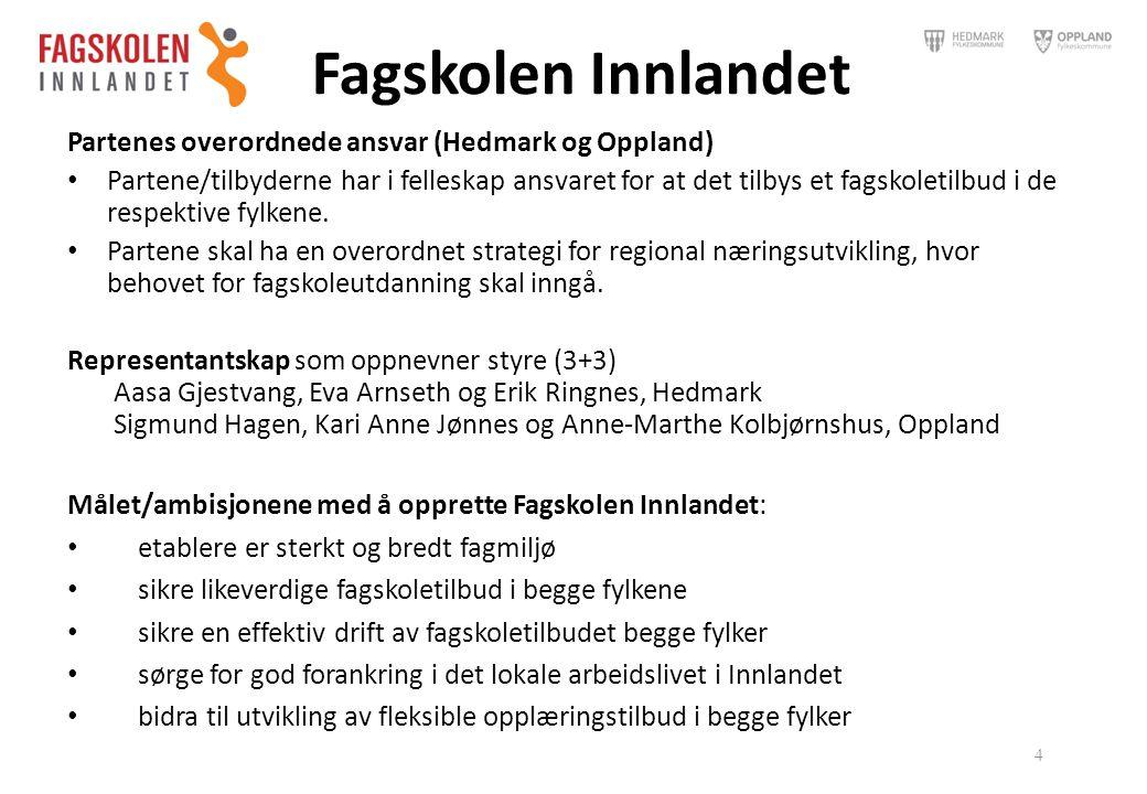 Fagskolen Innlandet Partenes overordnede ansvar (Hedmark og Oppland)
