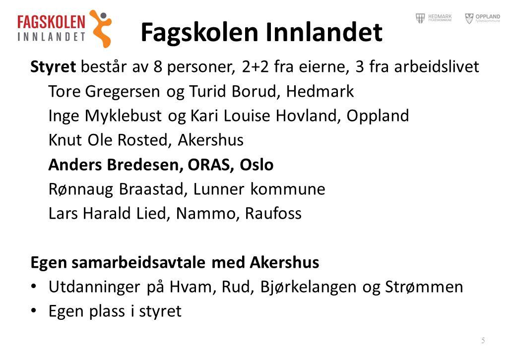 Fagskolen Innlandet Styret består av 8 personer, 2+2 fra eierne, 3 fra arbeidslivet. Tore Gregersen og Turid Borud, Hedmark.