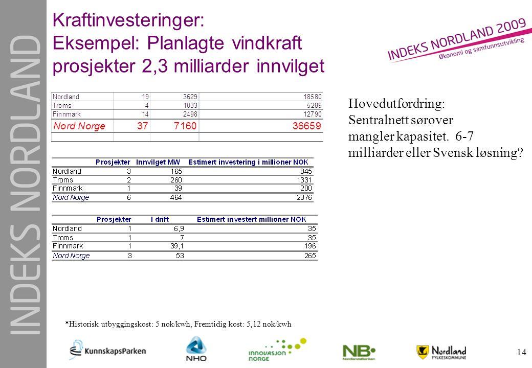 Kraftinvesteringer: Eksempel: Planlagte vindkraft prosjekter 2,3 milliarder innvilget