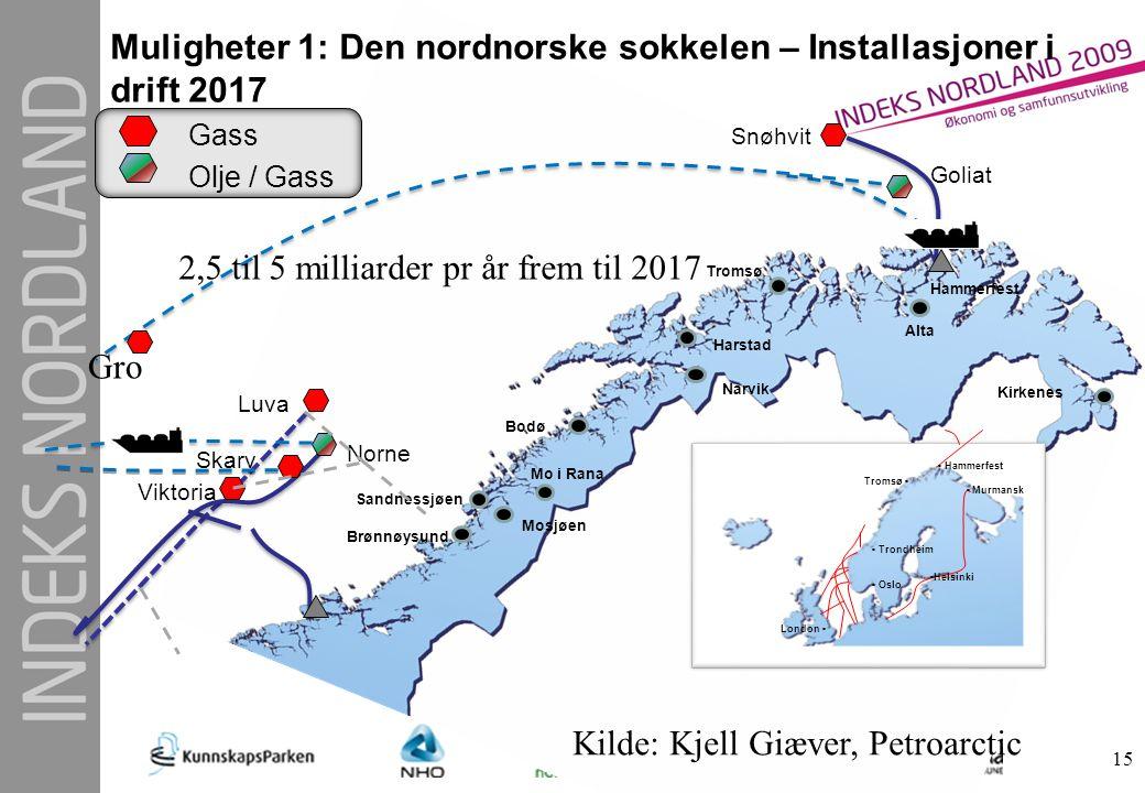 Muligheter 1: Den nordnorske sokkelen – Installasjoner i drift 2017
