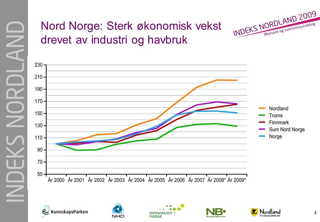 Nord Norge: Sterk økonomisk vekst drevet av industri og havbruk