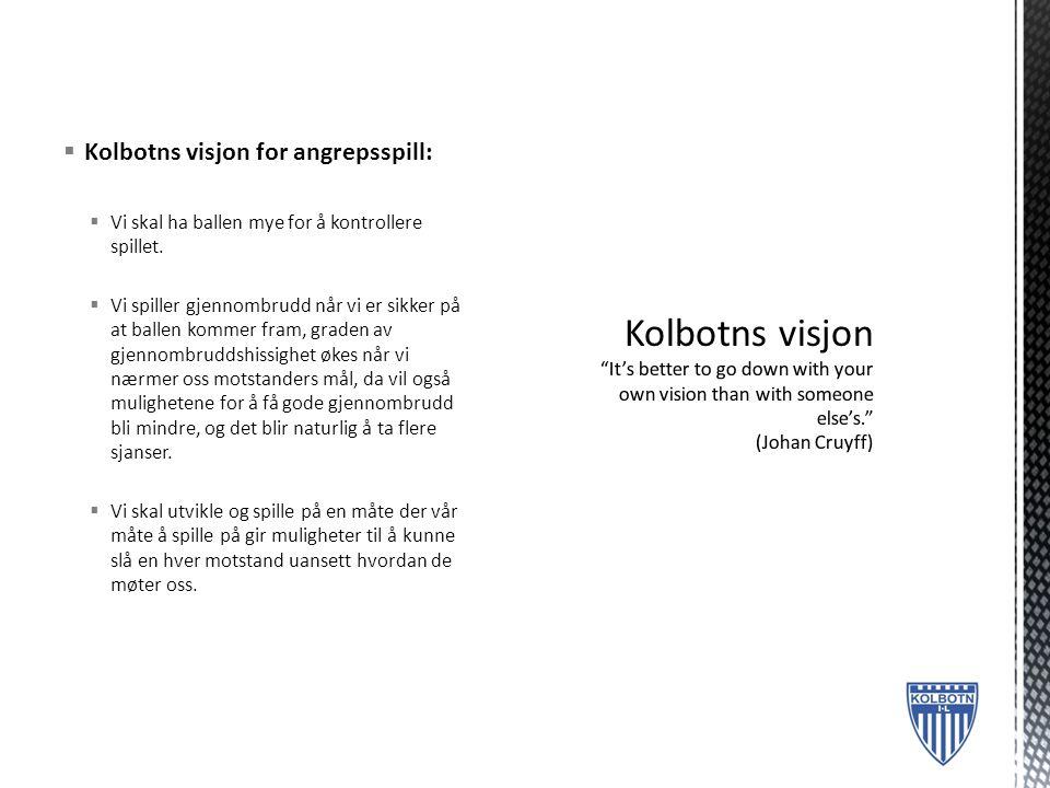 Kolbotns visjon for angrepsspill: