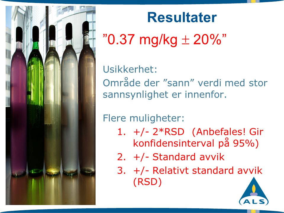 Resultater 0.37 mg/kg  20% Usikkerhet: