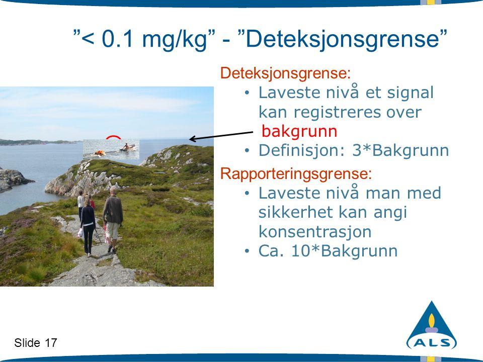 < 0.1 mg/kg - Deteksjonsgrense