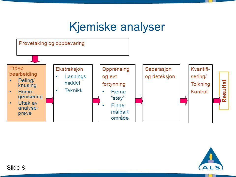 Kjemiske analyser Resultat Prøvetaking og oppbevaring Prøve