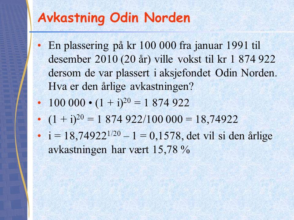 Avkastning Odin Norden