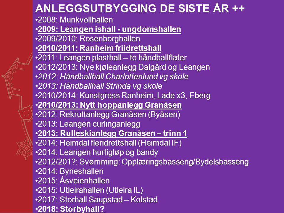 ANLEGGSUTBYGGING DE SISTE ÅR ++