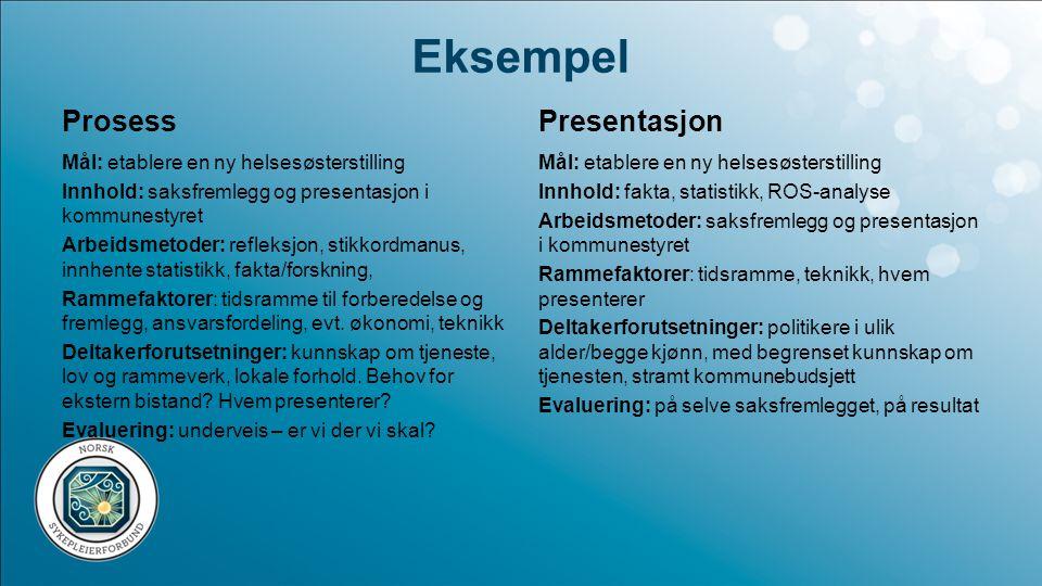 Eksempel Prosess Presentasjon