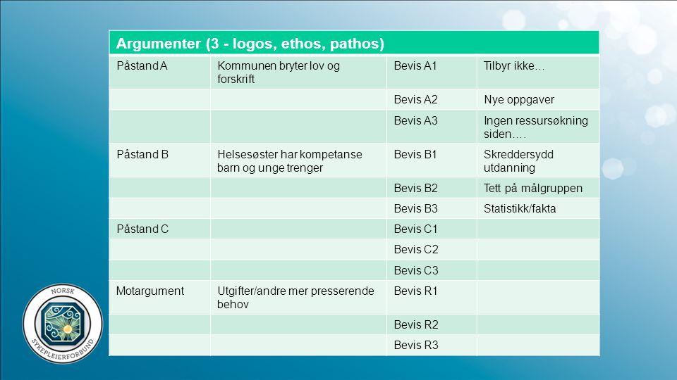 Argumenter (3 - logos, ethos, pathos)