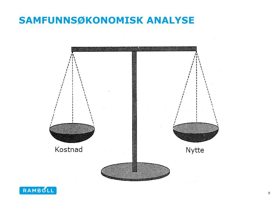 Samfunnsøkonomisk analyse