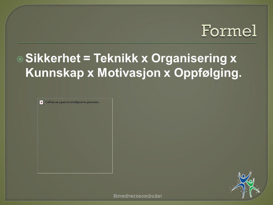 Formel Sikkerhet = Teknikk x Organisering x Kunnskap x Motivasjon x Oppfølging. Hovedverneombudet