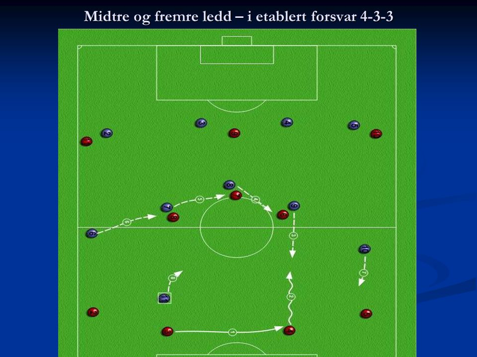 Midtre og fremre ledd – i etablert forsvar 4-3-3