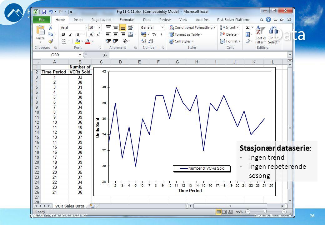 Data Stasjonær dataserie: Ingen trend Ingen repeterende sesong