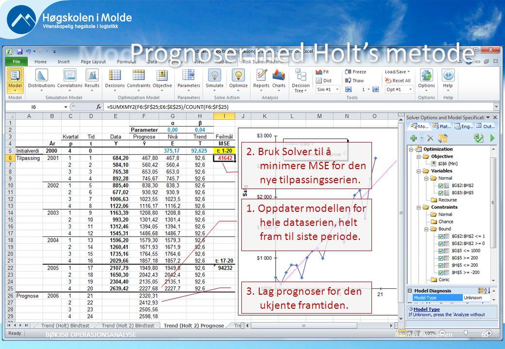 Prognoser med Holt's metode
