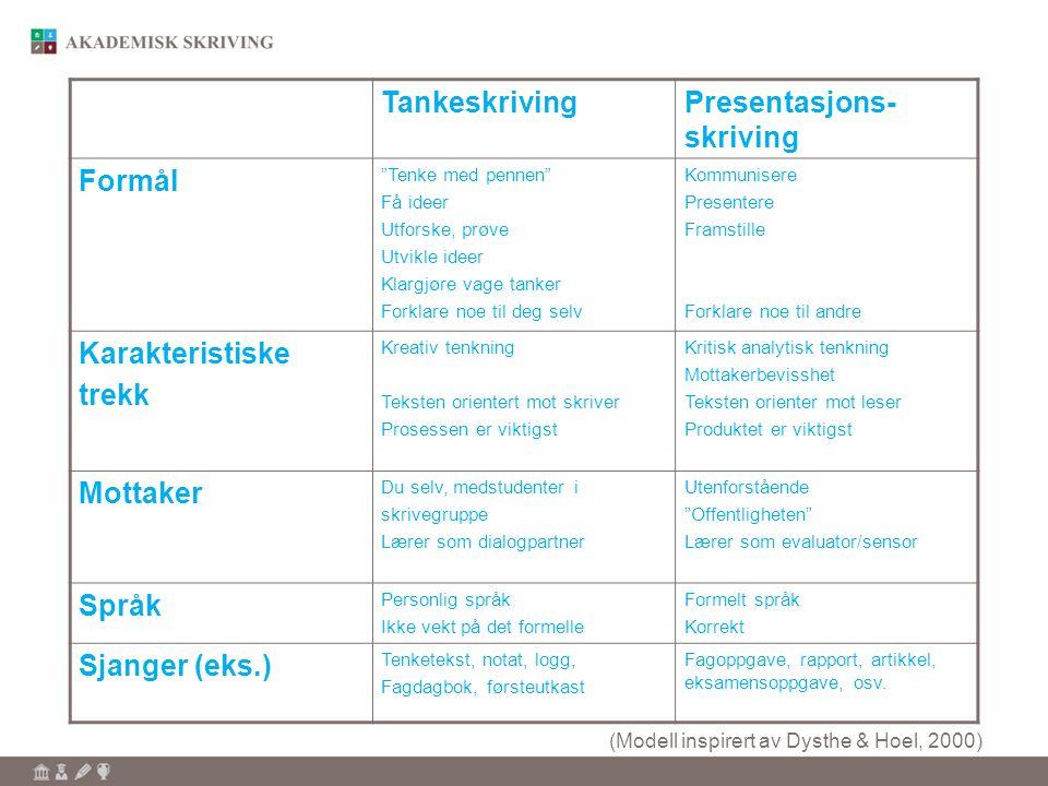 Presentasjons-skriving Formål