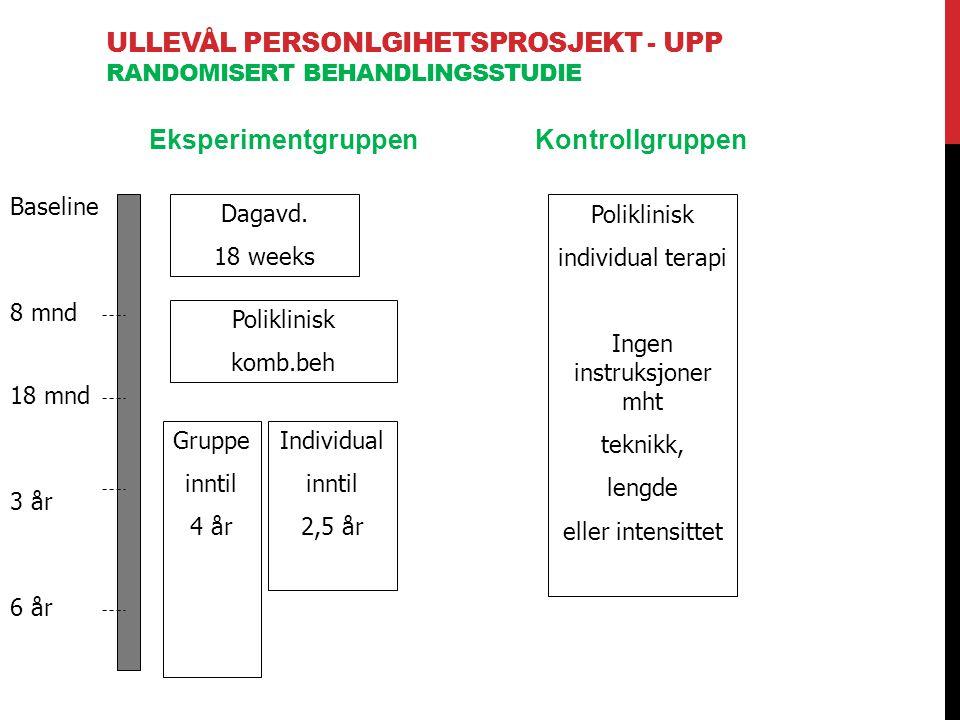 Ullevål Personlgihetsprosjekt - UPP Randomisert behandlingsstudie