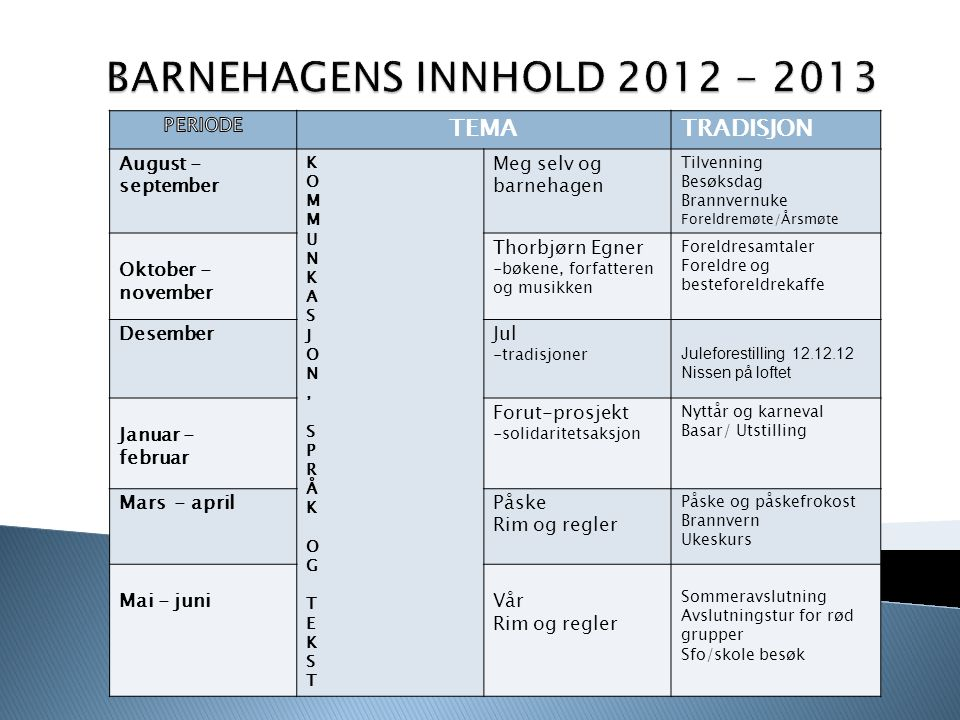 BARNEHAGENS INNHOLD 2012 - 2013 TEMA TRADISJON PERIODE