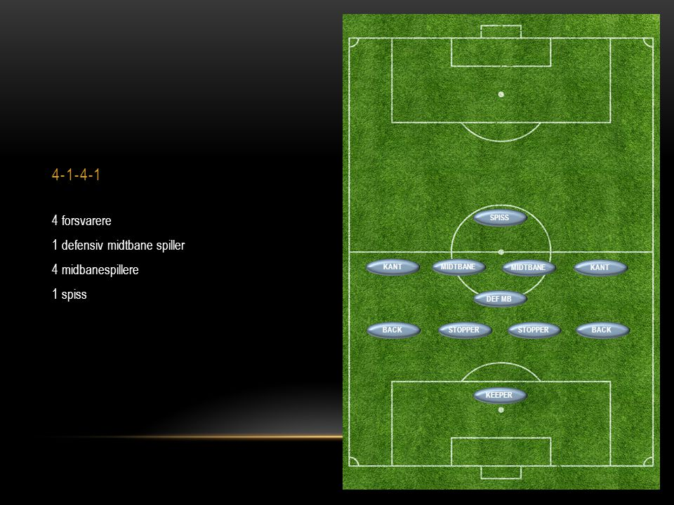 4-1-4-1 4 forsvarere 1 defensiv midtbane spiller 4 midbanespillere