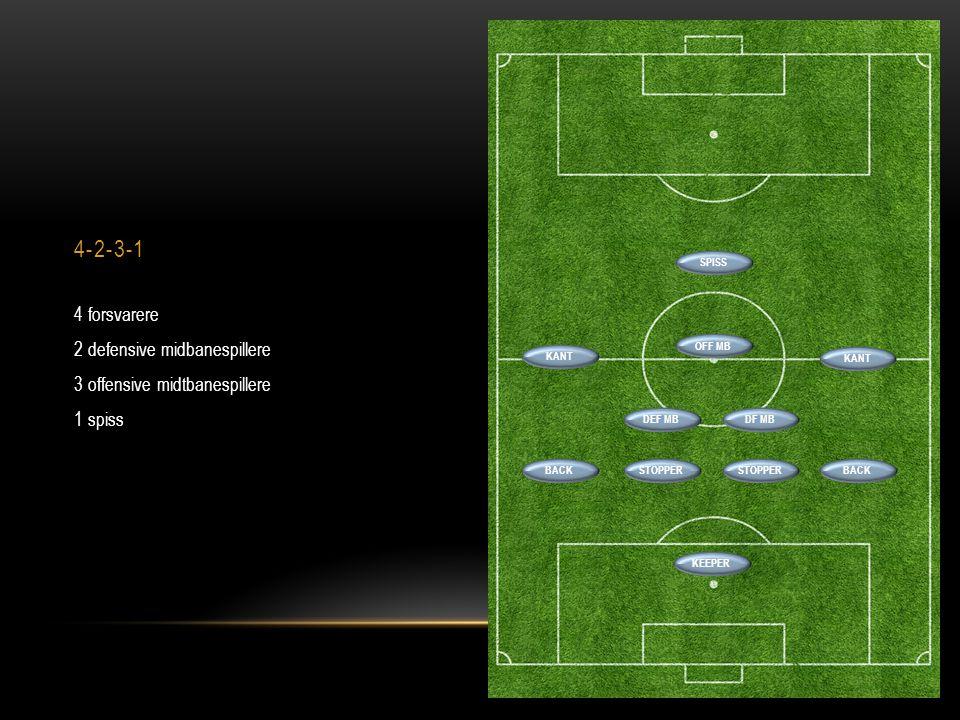 4-2-3-1 4 forsvarere 2 defensive midbanespillere