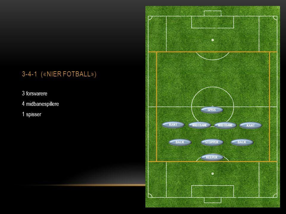 3-4-1 («NIER FOTBALL») 3 forsvarere 4 midbanespillere 1 spisser SPISS