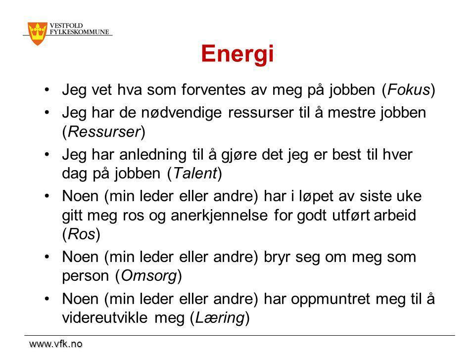 Energi Jeg vet hva som forventes av meg på jobben (Fokus)