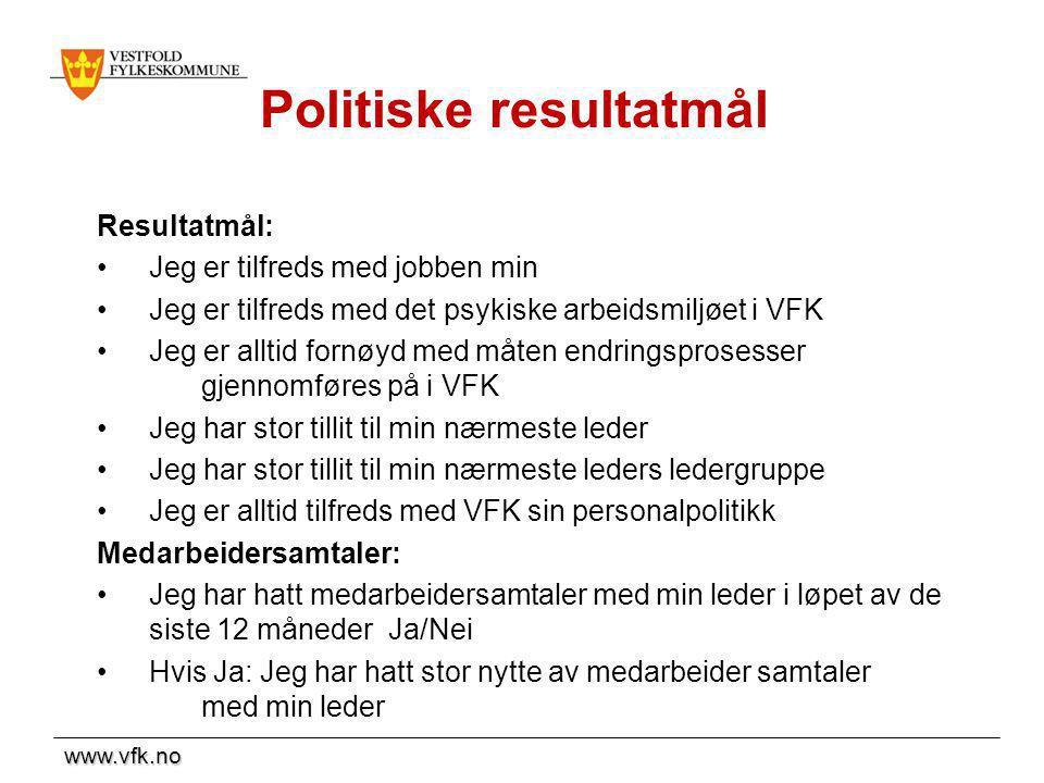 Politiske resultatmål
