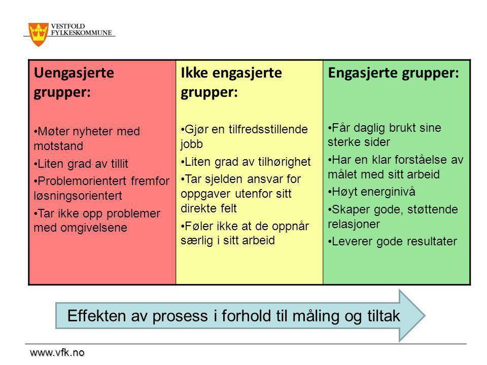 Effekten av prosess i forhold til måling og tiltak