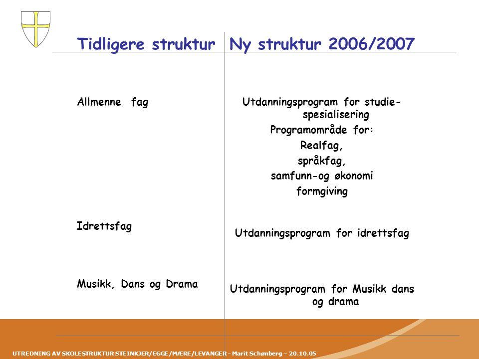 Tidligere struktur Ny struktur 2006/2007 Allmenne fag Idrettsfag