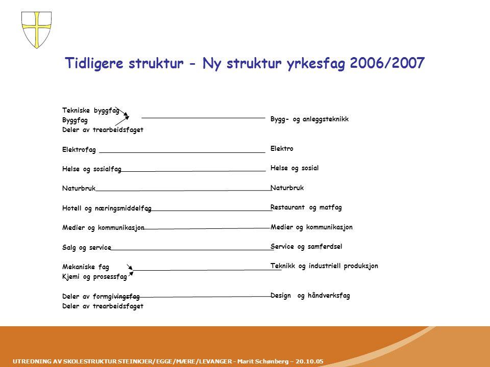 Tidligere struktur - Ny struktur yrkesfag 2006/2007