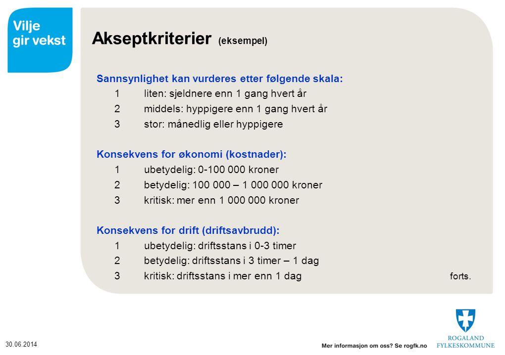 Akseptkriterier (eksempel)