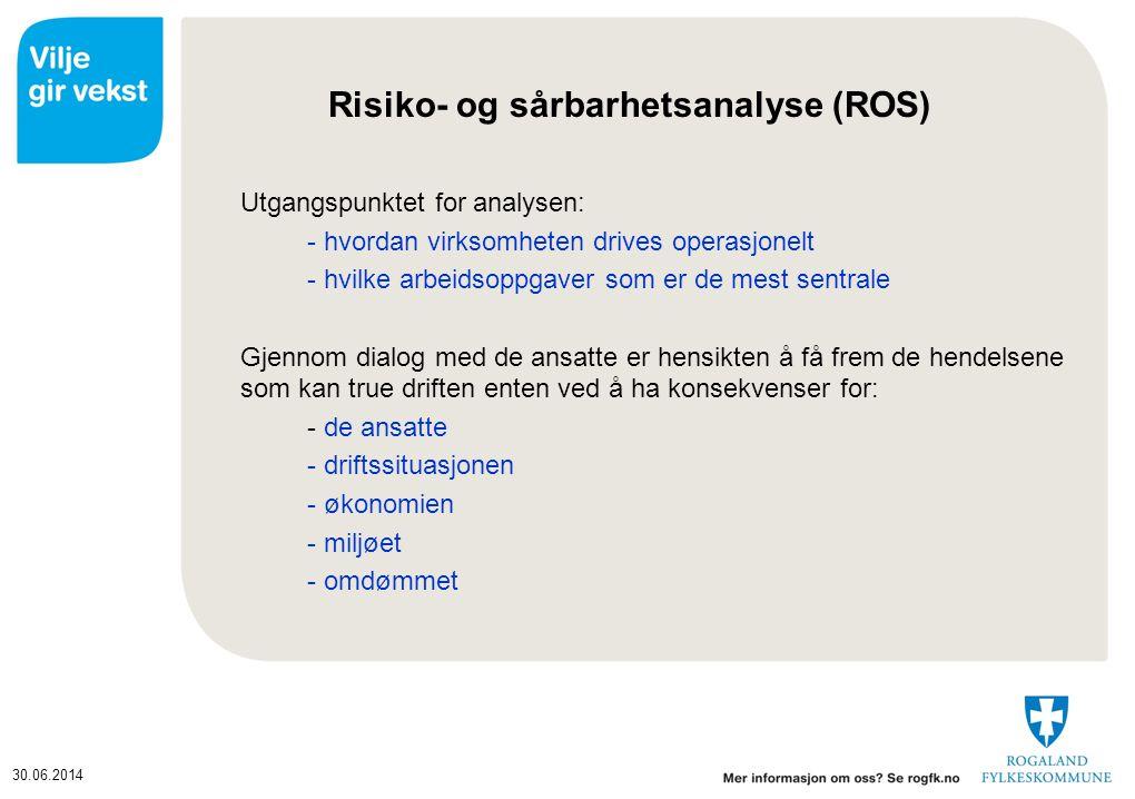 Risiko- og sårbarhetsanalyse (ROS)