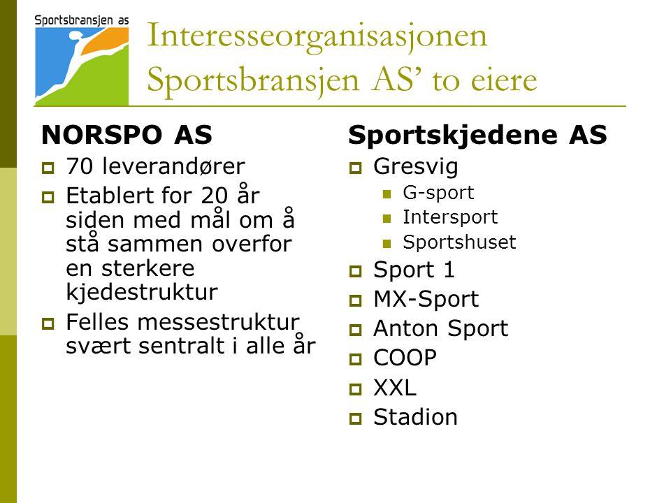 Interesseorganisasjonen Sportsbransjen AS' to eiere