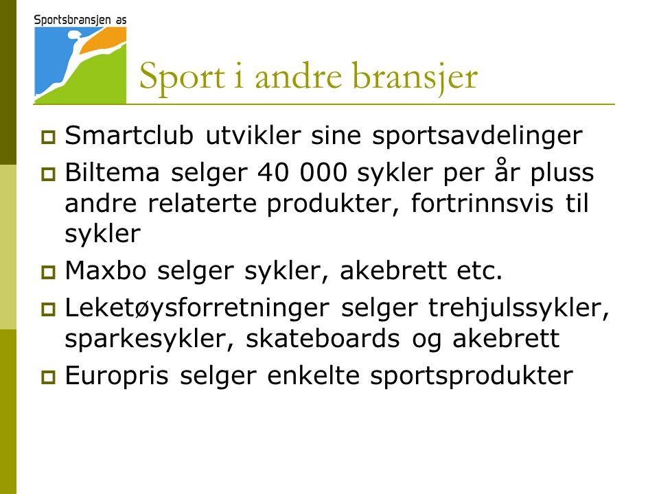 Sport i andre bransjer Smartclub utvikler sine sportsavdelinger