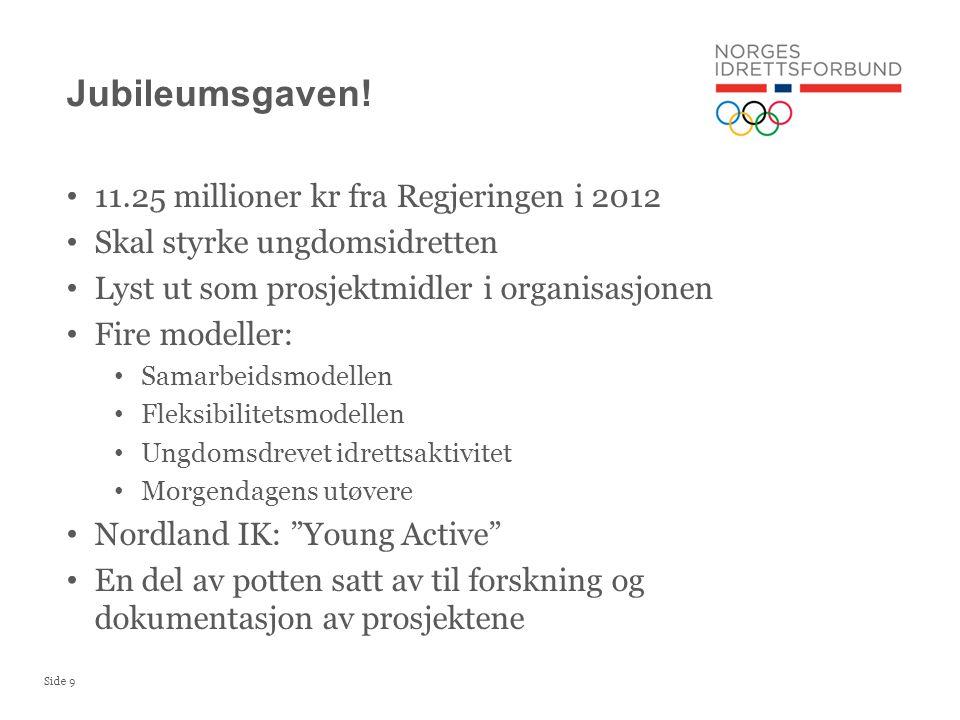Jubileumsgaven! 11.25 millioner kr fra Regjeringen i 2012
