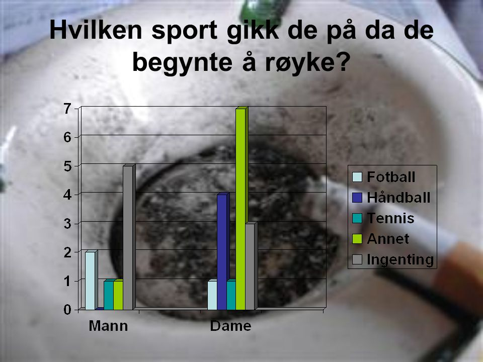 Hvilken sport gikk de på da de begynte å røyke