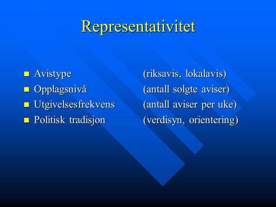 Representativitet Avistype Opplagsnivå Utgivelsesfrekvens