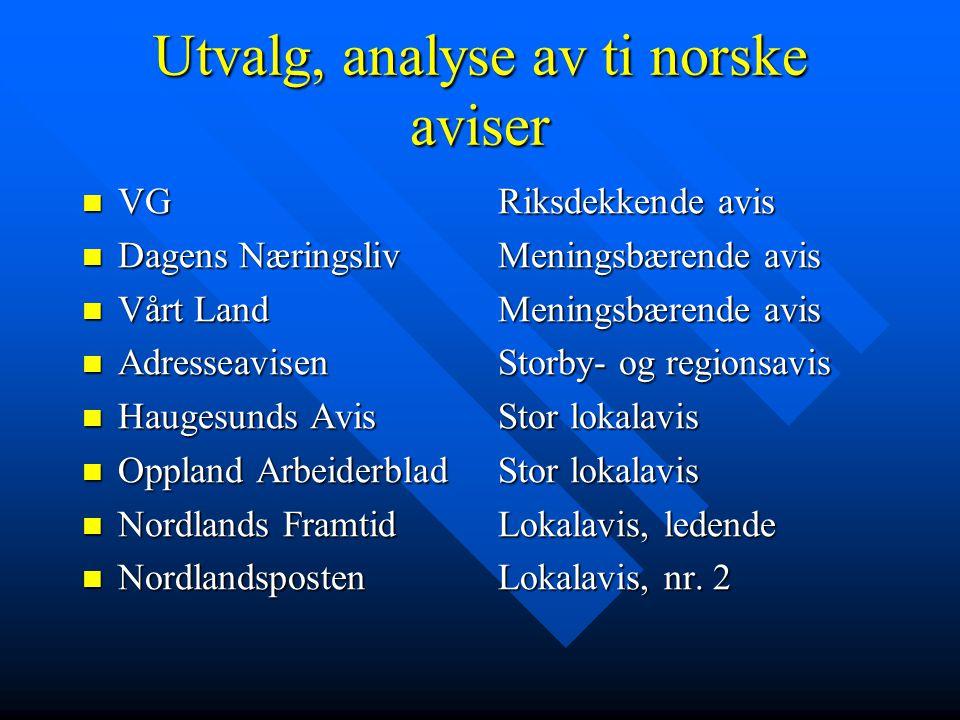 Utvalg, analyse av ti norske aviser