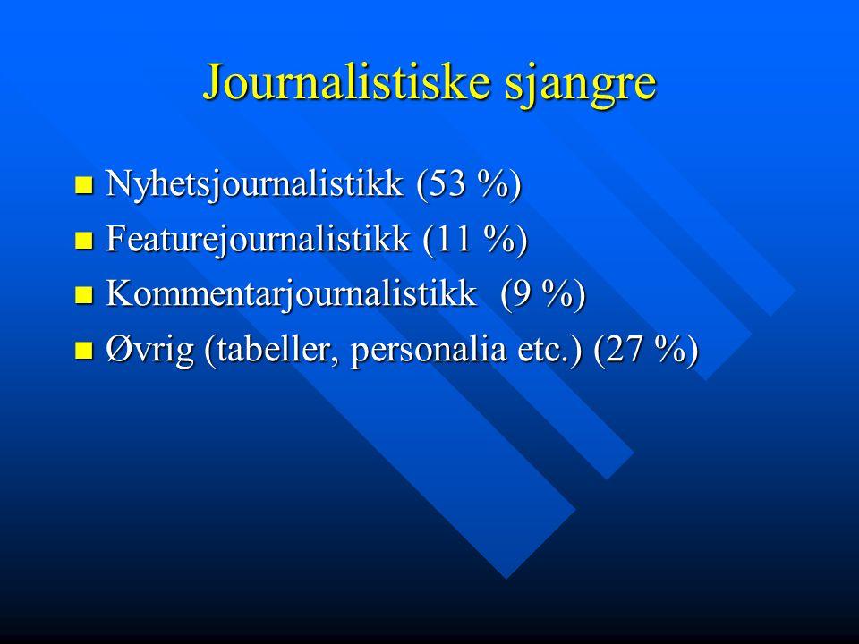 Journalistiske sjangre