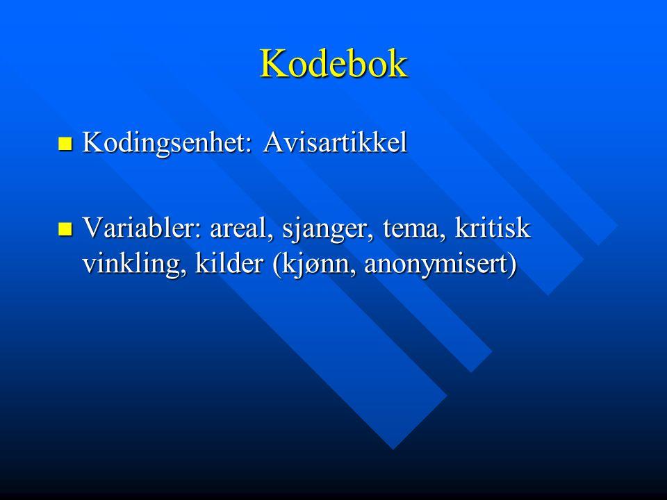 Kodebok Kodingsenhet: Avisartikkel