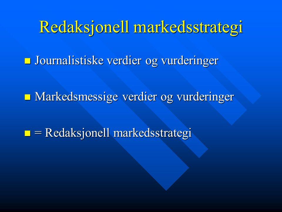 Redaksjonell markedsstrategi