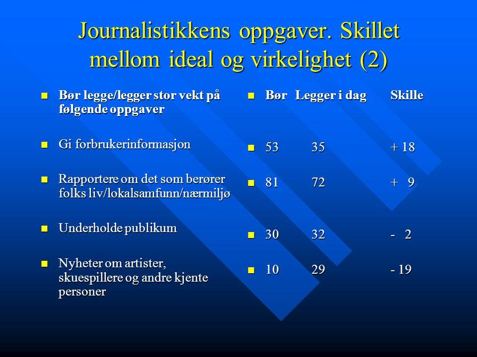 Journalistikkens oppgaver. Skillet mellom ideal og virkelighet (2)
