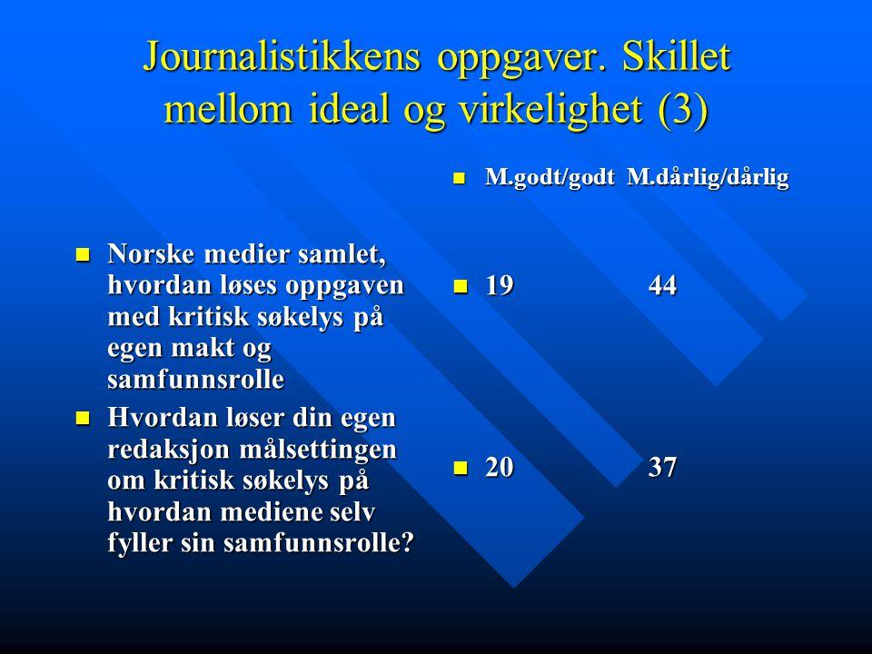 Journalistikkens oppgaver. Skillet mellom ideal og virkelighet (3)