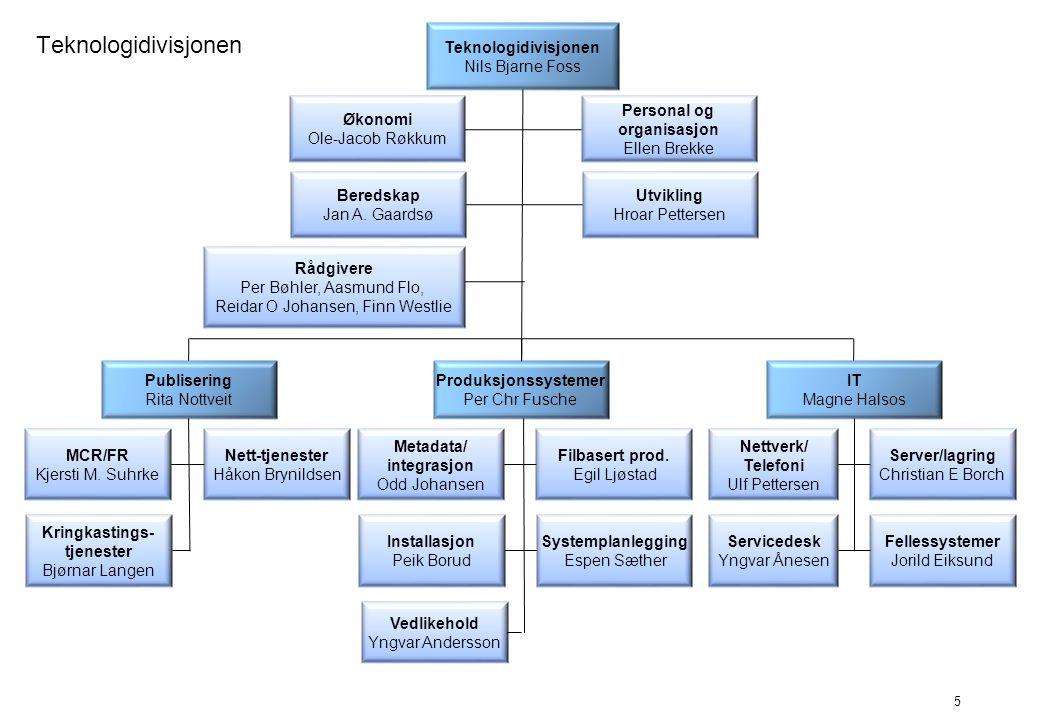Personal og organisasjon