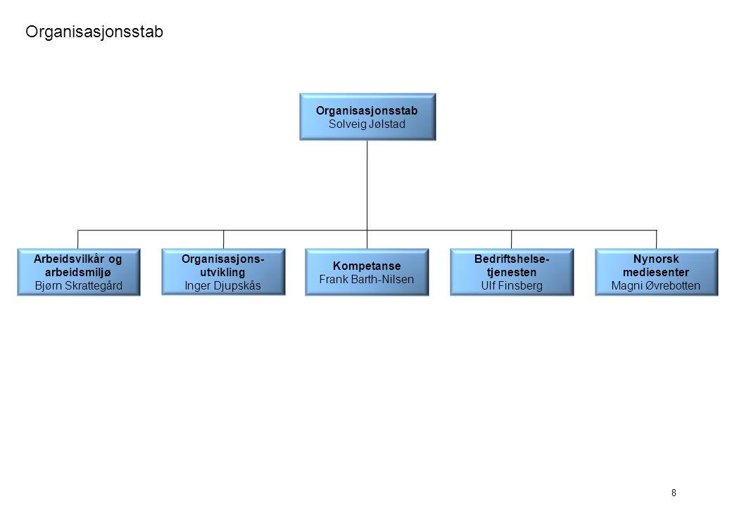 Organisasjonsstab Organisasjonsstab Solveig Jølstad Arbeidsvilkår og