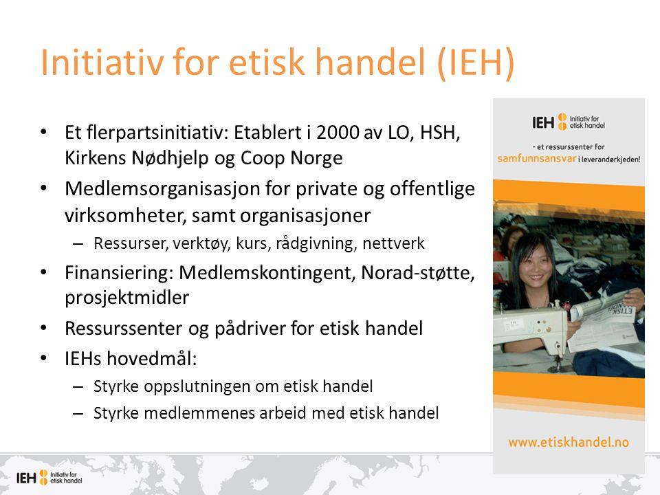 Initiativ for etisk handel (IEH)