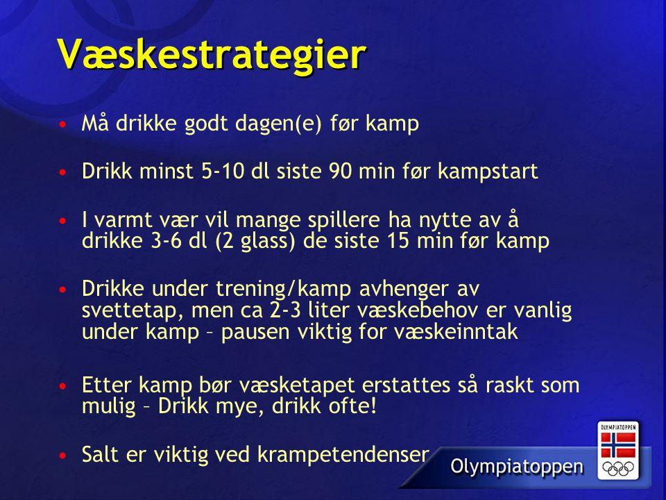 Væskestrategier Må drikke godt dagen(e) før kamp
