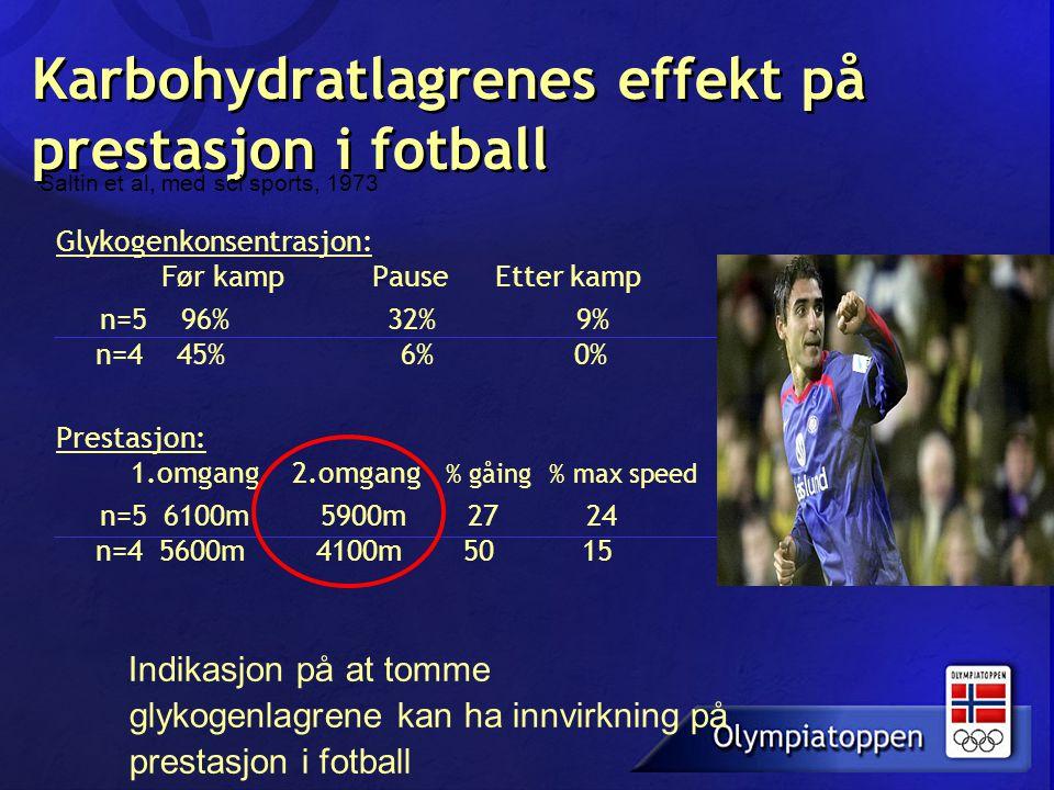 Karbohydratlagrenes effekt på prestasjon i fotball