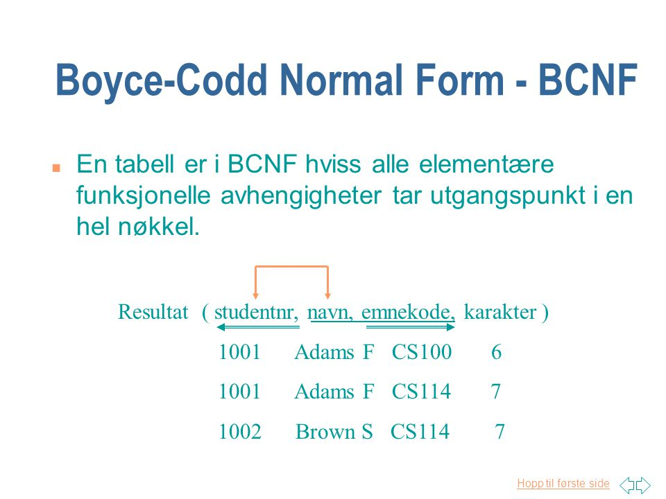 Boyce-Codd Normal Form - BCNF