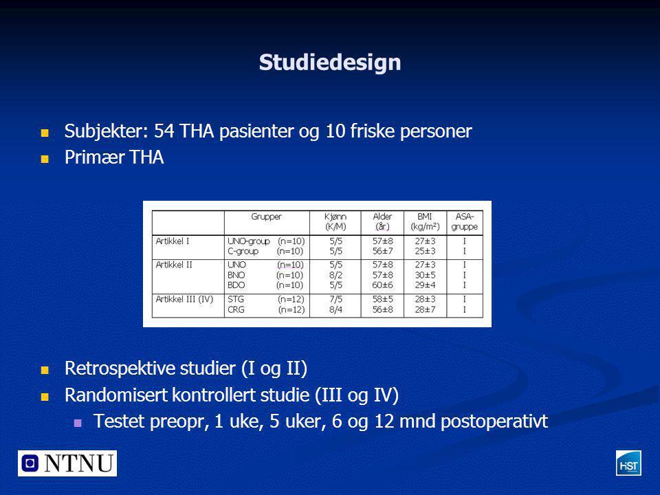Studiedesign Subjekter: 54 THA pasienter og 10 friske personer