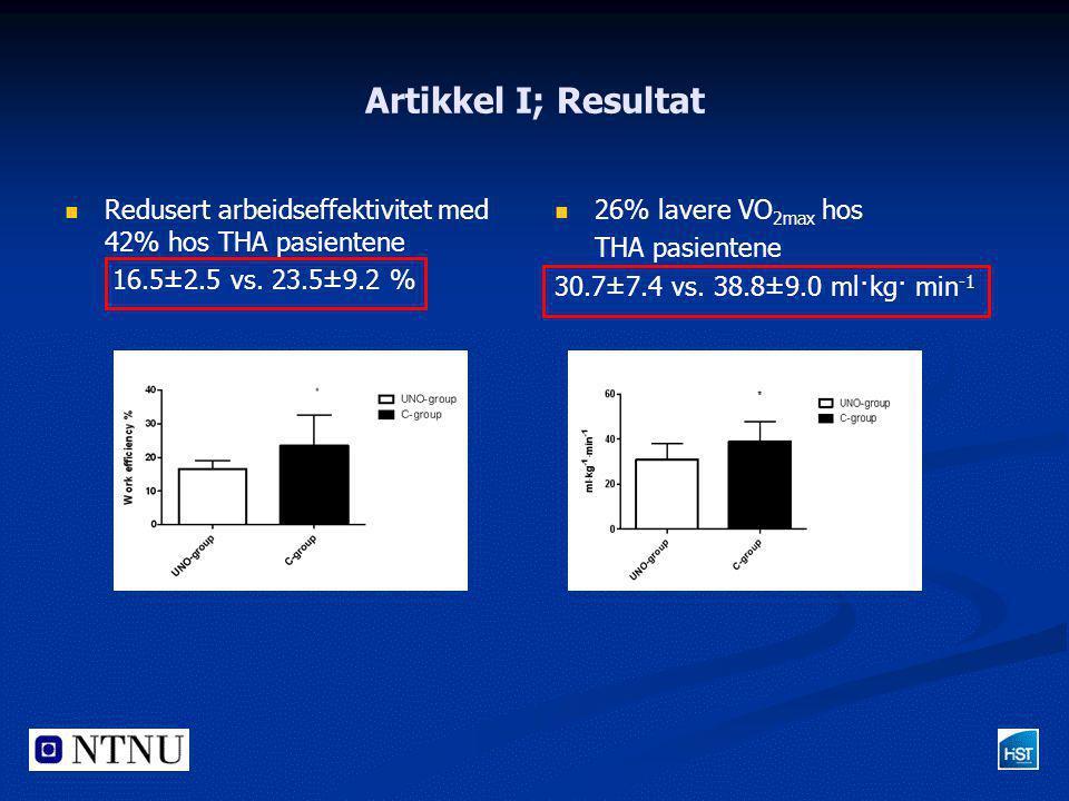 Artikkel I; Resultat Redusert arbeidseffektivitet med 42% hos THA pasientene. 16.5±2.5 vs. 23.5±9.2 %
